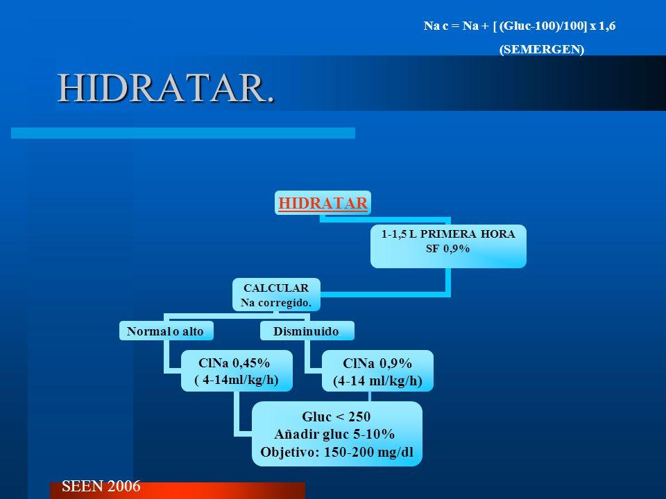 Na c = Na + [ (Gluc-100)/100] x 1,6 (SEMERGEN) HIDRATAR. SEEN 2006